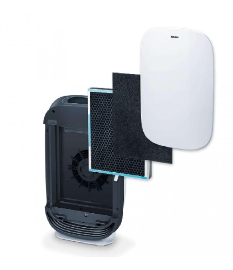 Beurer LR 500 replacement set - Prefilter; Combi filter (EPA + activated carbon); Compatible with the Beurer LR 500 air purifie